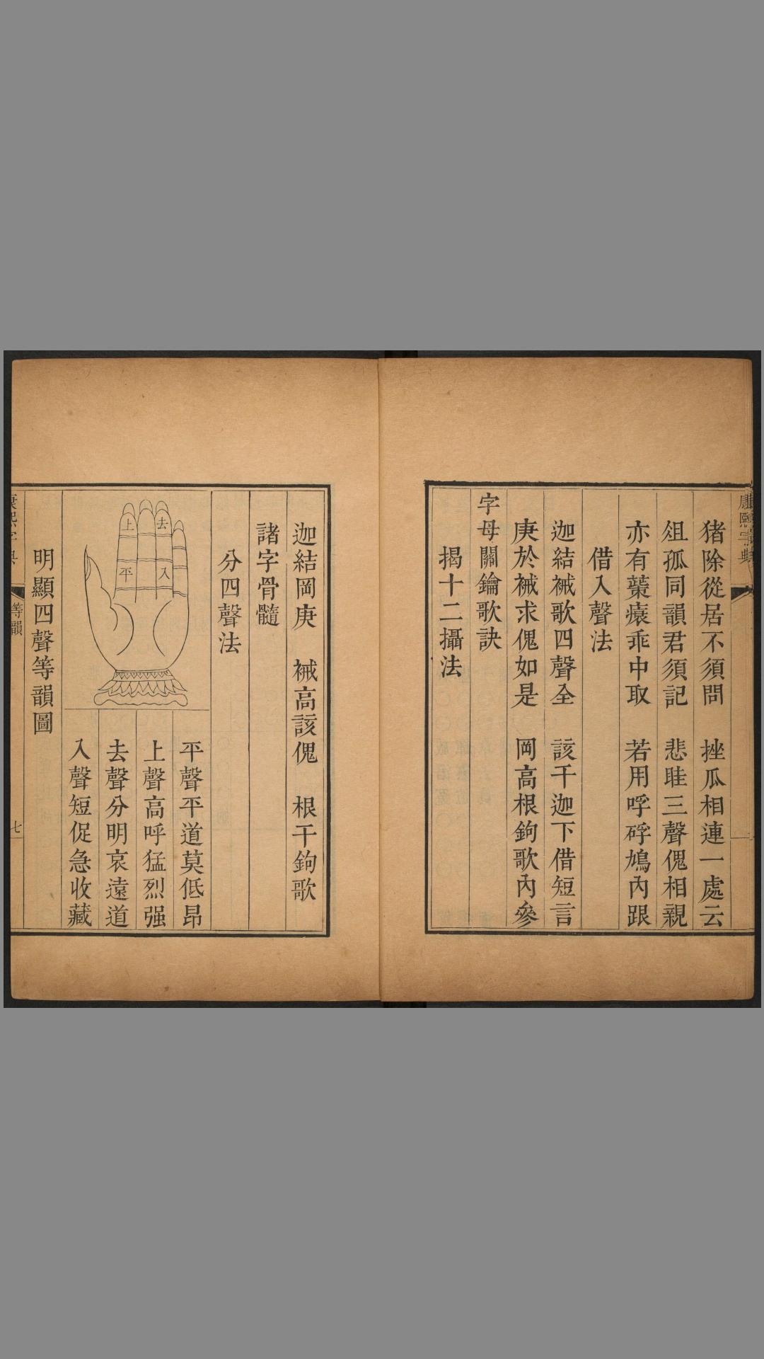 《康熙字典》36卷.张玉书等纂.清康熙55年内府刊本.1716年